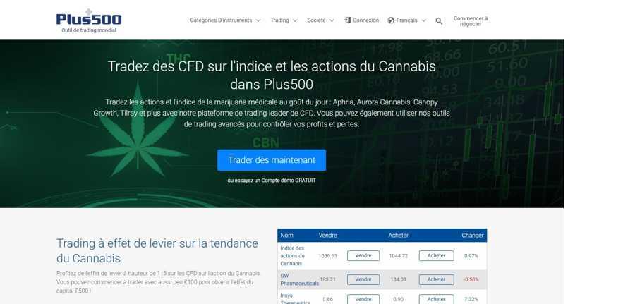 Plus500 propose de trader des actions de cannabis